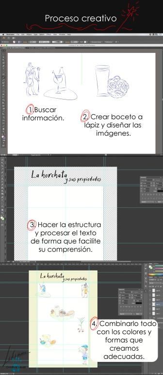 proceso_horchata