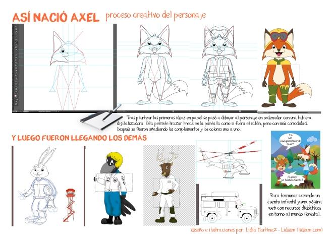 proceso creativo de Axel.jpg